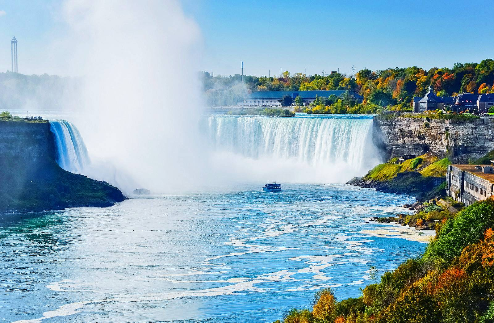 Niagara Falls Group Tours