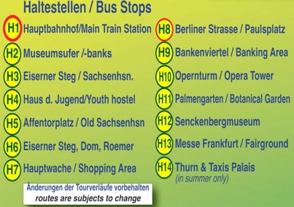 Frankfurt Hop-on Hop-off City Tour