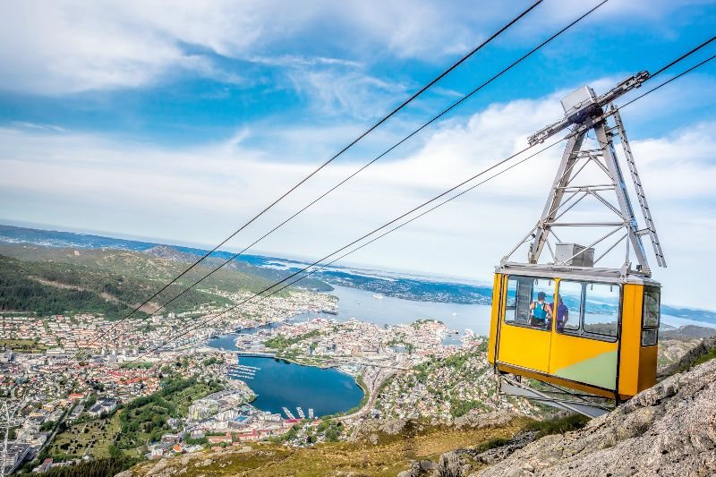 12-Day Germany and Norway Tour Package: Berlin to Oslo